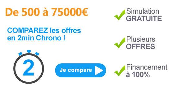 500 a 75000 euros